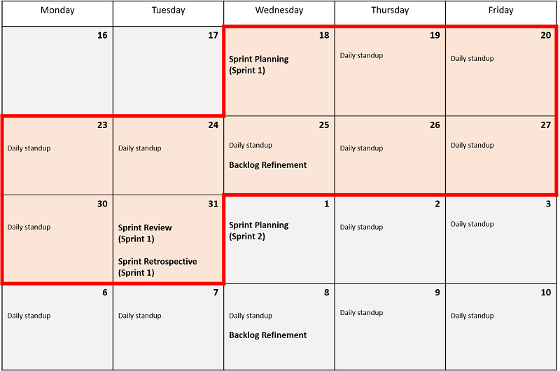 Sprint Schedule Template Agile Grit Keep Moving Forward