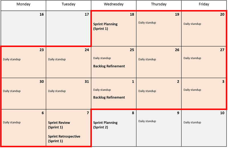 Sprint Schedule Template Agileuprising