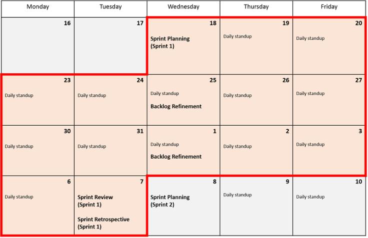Sprint Schedule Template Agile Uprising